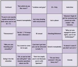 Biphobia Bingo v2